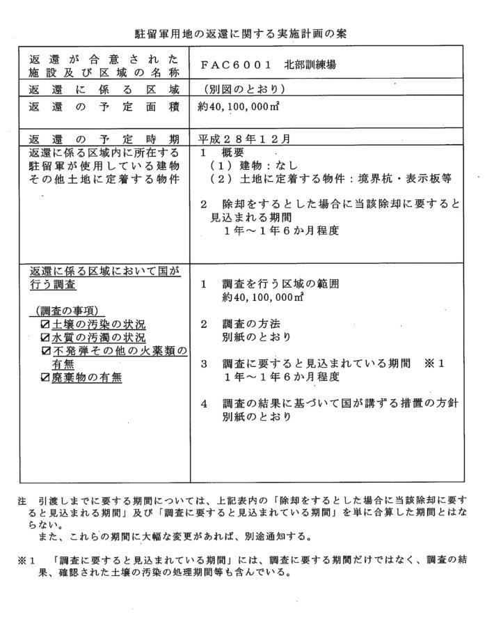20161018 防衛省 北部訓練場返還実施計画素案01